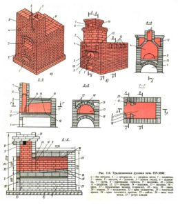 Будівництво російської печі